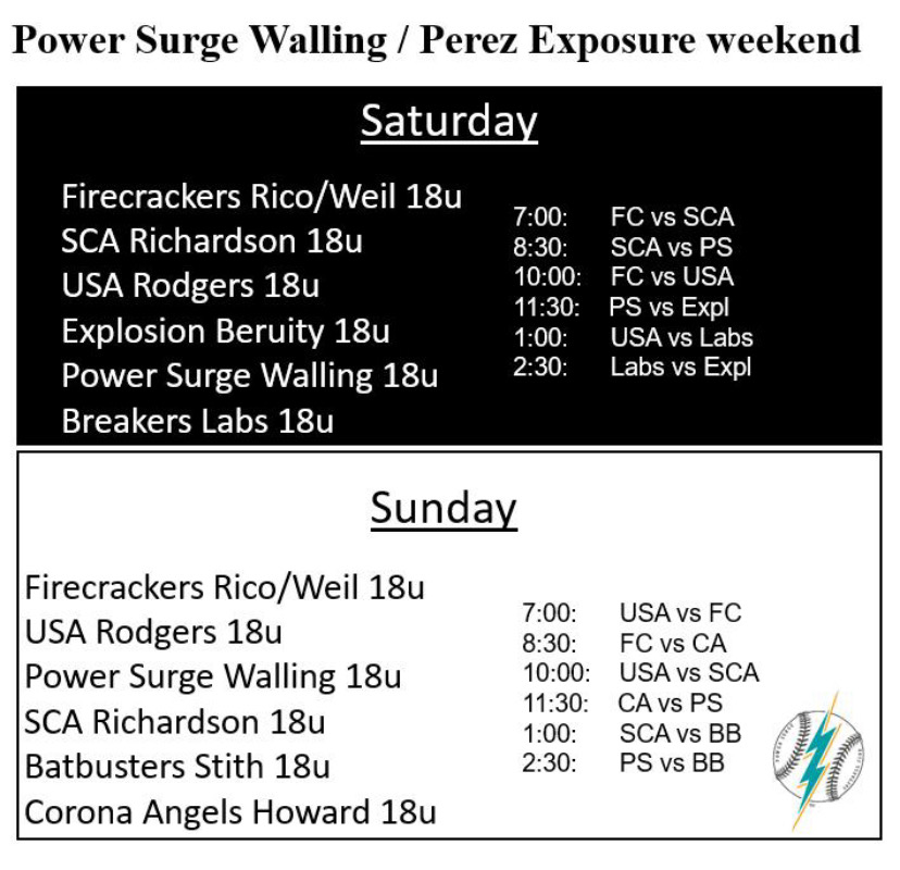 Another Competitive Weekend of Softball